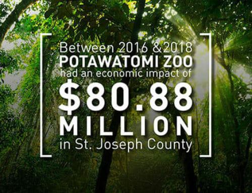 Zoo Releases Economic Impact Study